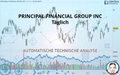 PRINCIPAL FINANCIAL GROUP INC - Diário