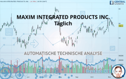 MAXIM INTEGRATED PRODUCTS INC. - Diário