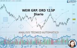 WEIR GRP. ORD 12.5P - Diario