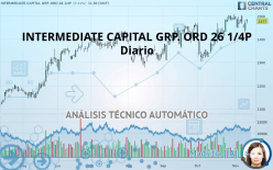 INTERMEDIATE CAPITAL GRP. ORD 26 1/4P - Diario