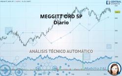 MEGGITT ORD 5P - Diario