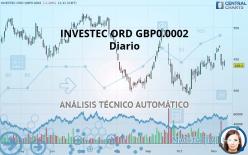 INVESTEC ORD GBP0.0002 - Diario