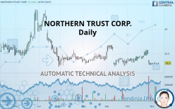 NORTHERN TRUST CORP. - Daily