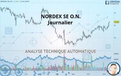 NORDEX SE O.N. - Journalier