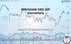 RENISHAW ORD 20P - Giornaliero