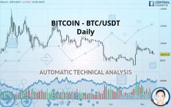 BITCOIN - BTC/USDT - Daily