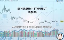ETHEREUM - ETH/USDT - Täglich