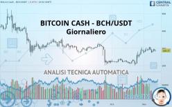 BITCOIN CASH - BCH/USDT - Giornaliero