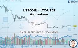 LITECOIN - LTC/USDT - Giornaliero