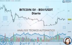 BITCOIN SV - BSV/USDT - Diario