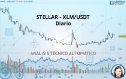 STELLAR - XLM/USDT - Diario