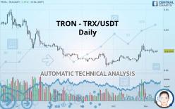 TRON - TRX/USDT - Journalier