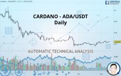 CARDANO - ADA/USDT - Journalier