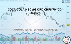 COCA-COLA HBC AG ORD CHF6.70 (CDI) - Ежедневно