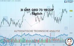 3I GRP. ORD 73 19/22P - Täglich