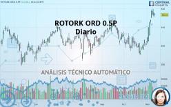 ROTORK ORD 0.5P - Diario