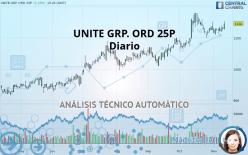 UNITE GRP. ORD 25P - Diario