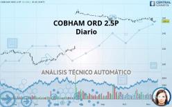 COBHAM ORD 2.5P - Diario