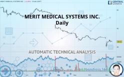 MERIT MEDICAL SYSTEMS INC. - Journalier