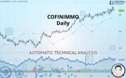 COFINIMMO - Journalier