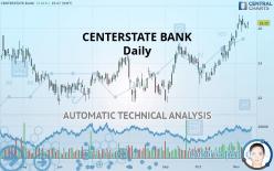 CENTERSTATE BANK - Journalier