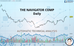 THE NAVIGATOR COMP - Daily