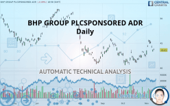 BHP GROUP PLCSPONSORED ADR - Daily