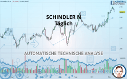 SCHINDLER N - Täglich