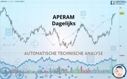 APERAM - Dagelijks