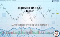 DEUTSCHE BANK AG - Täglich