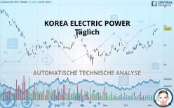 KOREA ELECTRIC POWER - Täglich