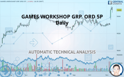 GAMES WORKSHOP GRP. ORD 5P - Daily