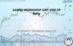 GAMES WORKSHOP GRP. ORD 5P - Ежедневно