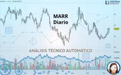 MARR - Diario