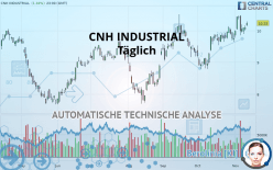 CNH INDUSTRIAL - Täglich