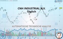 CNH INDUSTRIAL N.V. - Täglich