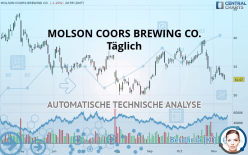 MOLSON COORS BREWING CO. - Täglich