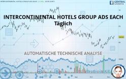INTERCONTINENTAL HOTELS GROUP ADS EACH - Täglich