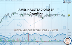 JAMES HALSTEAD ORD 5P - Giornaliero