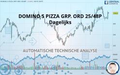 DOMINO S PIZZA GRP. ORD 25/48P - Ежедневно