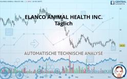 ELANCO ANIMAL HEALTH INC. - Täglich