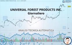 UNIVERSAL FOREST PRODUCTS INC. - Dagligen