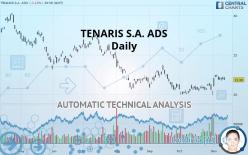TENARIS S.A. ADS - Daily
