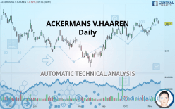 ACKERMANS V.HAAREN - Daily