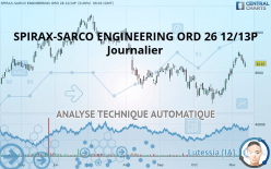 SPIRAX-SARCO ENGINEERING ORD 26 12/13P - Ежедневно