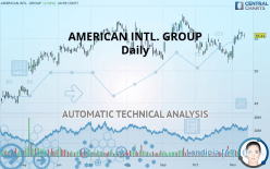 AMERICAN INTL. GROUP - Daily