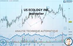 US ECOLOGY INC. - Journalier