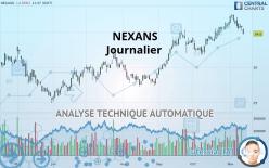 NEXANS - Journalier
