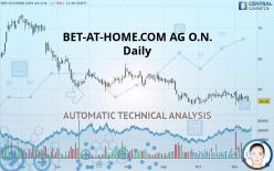 BET-AT-HOME.COM AG O.N. - Daily