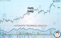 FAES - Daily